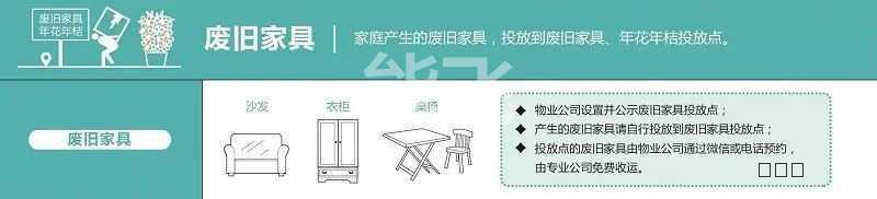 深圳垃圾分类实施时间(附最新管理规定)