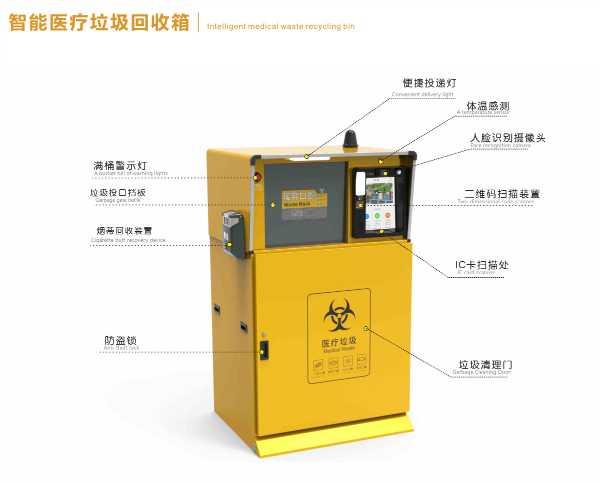 2020全新智能口罩回收箱垃圾箱
